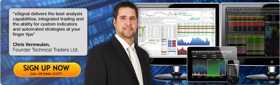 Chris Vermeulen Trading Strategy Mastery