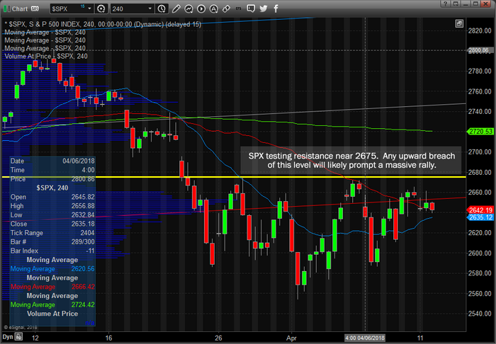 Chart_18-04-12_SPX_240.png