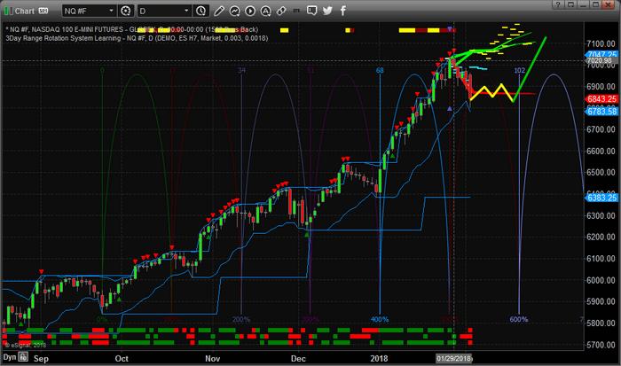 Chart_18-02-02_NA_ADL1.png