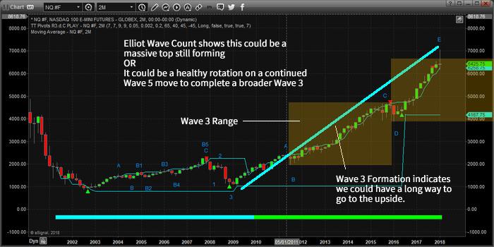 Chart_18-02-10_NQ_EQCount.png
