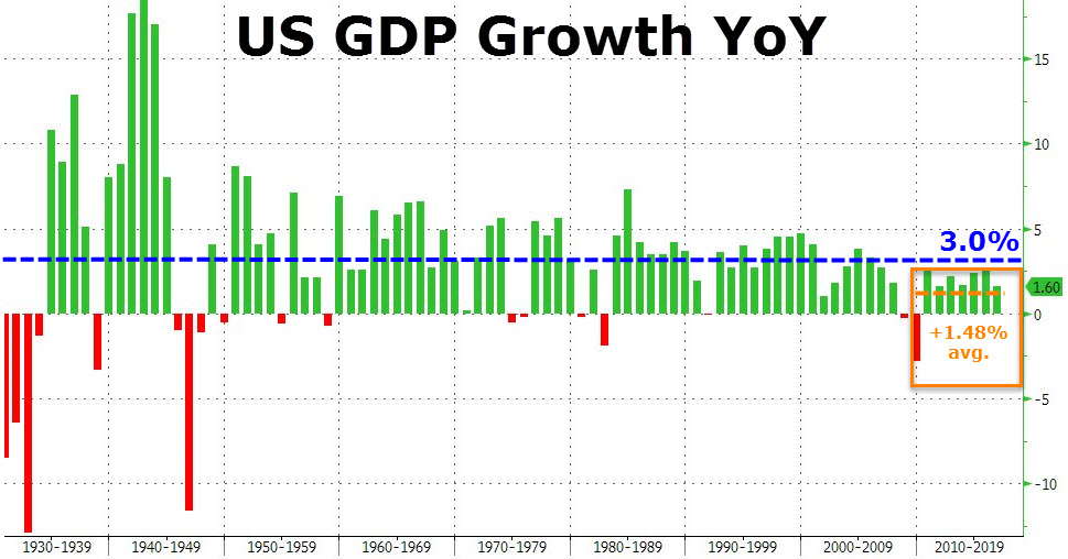 20170127_GDP_Obama2.jpg