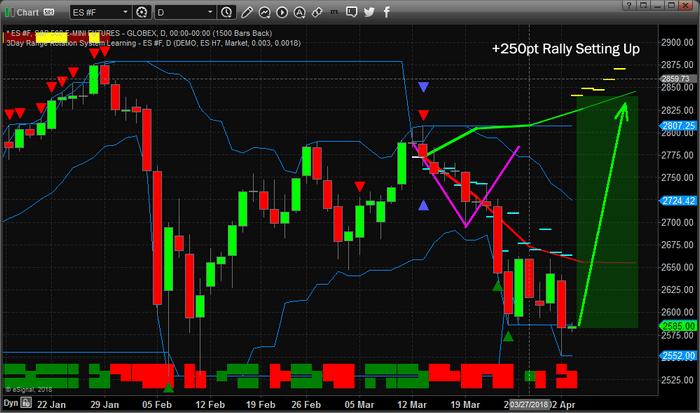 Chart_18-04-02_ES_ADL_D.png