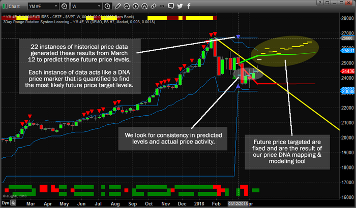 predicting stock market acti - 700×410