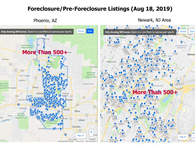 Foreclosures_AZJN