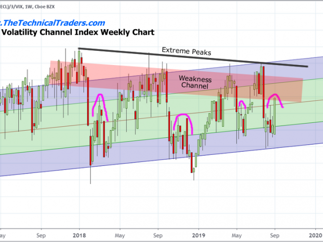 Technical Traders Ltd  – Technically Proven Strategies