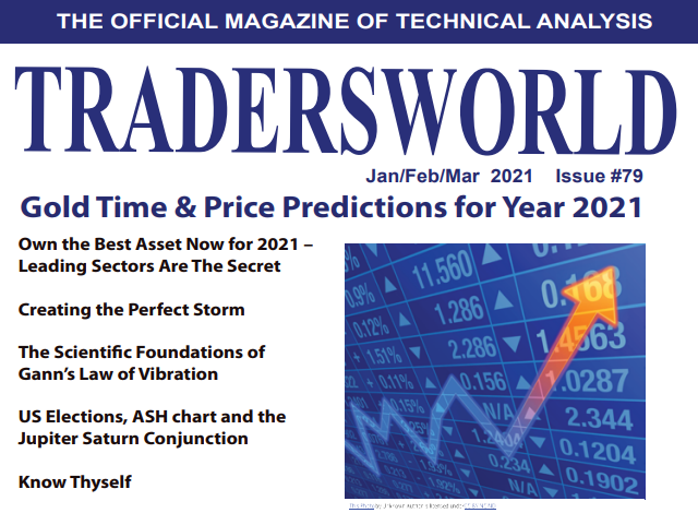TradersWorld-Jan-2021